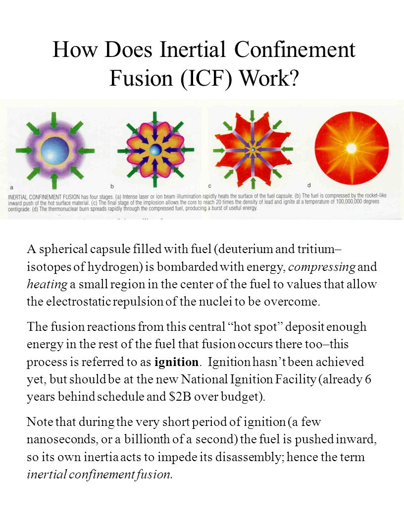 How Does Inertial Confinement Fusion (ICF) Work.