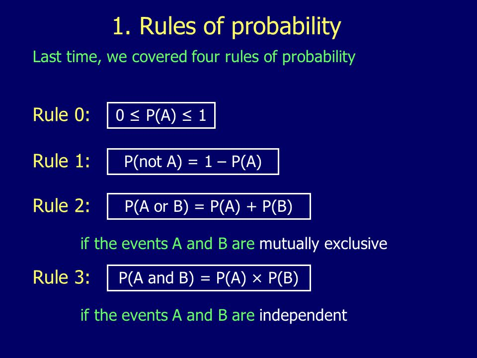 1. Rules of probability Last time, we covered four rules of probability Rule 0: 0 ≤ P(A) ≤ 1 Rule 1: P(not A) = 1 – P(A) Rule 2: P(A or B) = P(A) + P(
