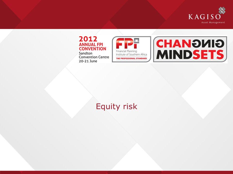 Equity risk