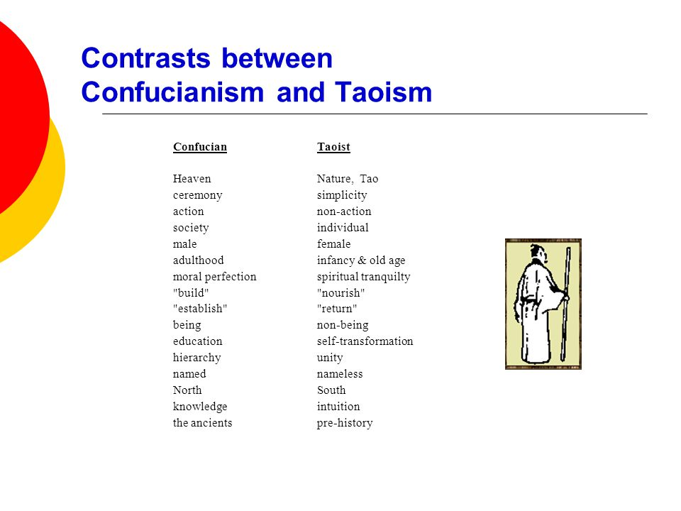 Contrasts between Confucianism and Taoism Confucian Heaven ceremony action society male adulthood moral perfection