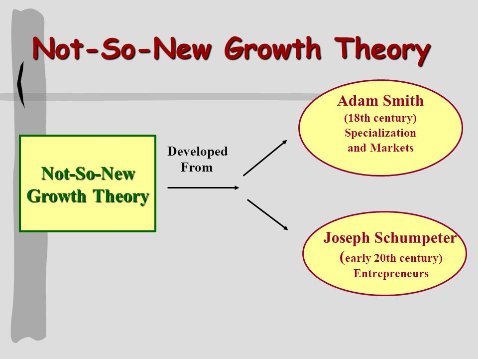 Not-So-New Growth Theory Not-So-New Growth Theory Joseph Schumpeter ( early 20th century) Entrepreneurs Developed From Adam Smith (18th century) Specialization and Markets