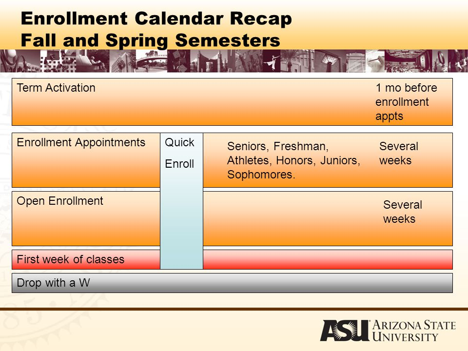 Enrollment Calendar Recap Fall and Spring Semesters Drop with a W First week of classes Open Enrollment Enrollment Appointments Term Activation Several weeks 1 mo before enrollment appts Several weeks Seniors, Freshman, Athletes, Honors, Juniors, Sophomores.