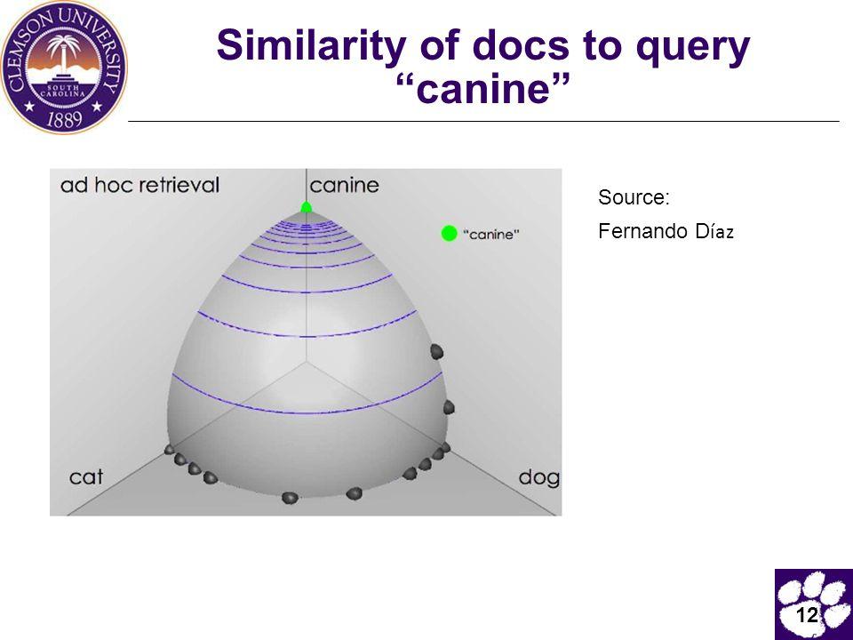 12 Similarity of docs to query canine Source: Fernando D íaz