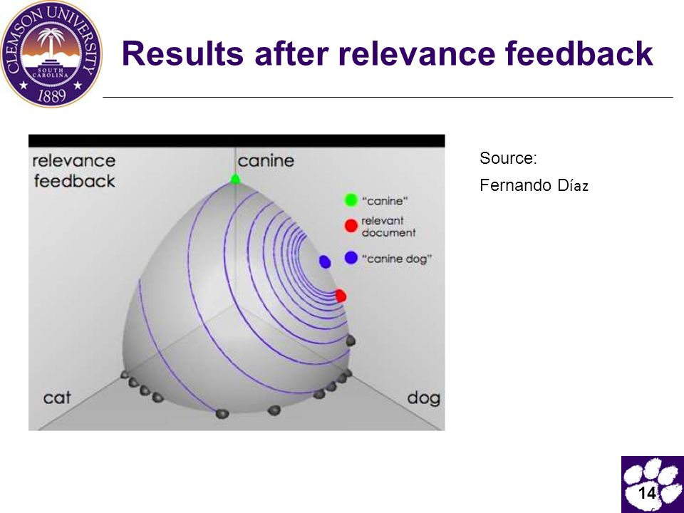 14 Results after relevance feedback Source: Fernando D íaz