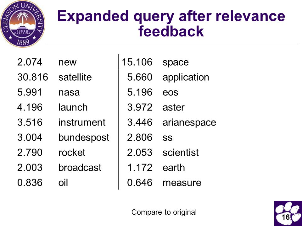 16 Expanded query after relevance feedback 2.074new15.106space 30.816satellite 5.660application 5.991nasa 5.196eos 4.196launch 3.972aster 3.516instrum