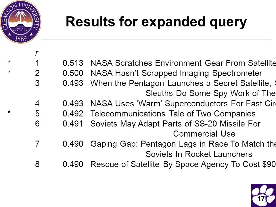 17 Results for expanded query r * 1 0.513 NASA Scratches Environment Gear From Satellite Plan * 2 0.500 NASA Hasn't Scrapped Imaging Spectrometer 3 0.