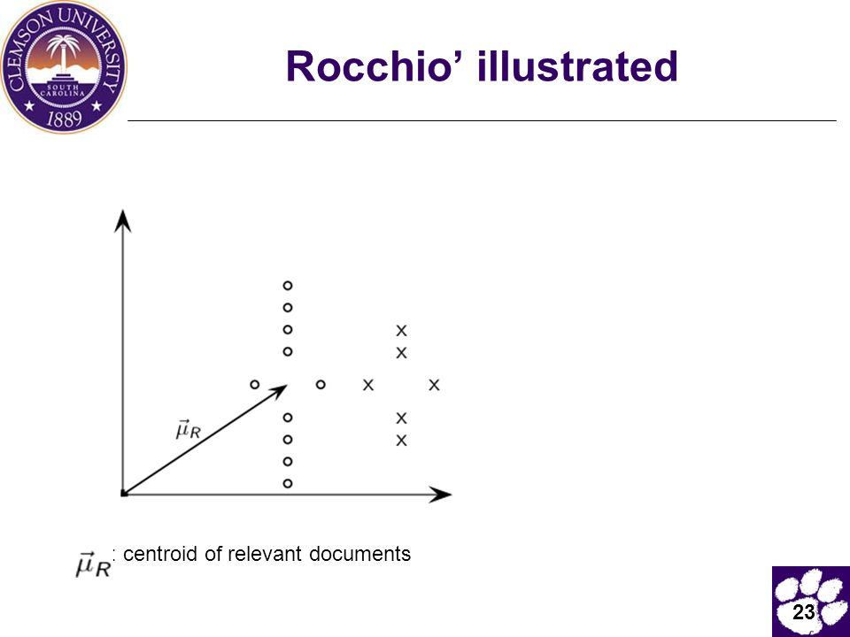 23 Rocchio' illustrated : centroid of relevant documents