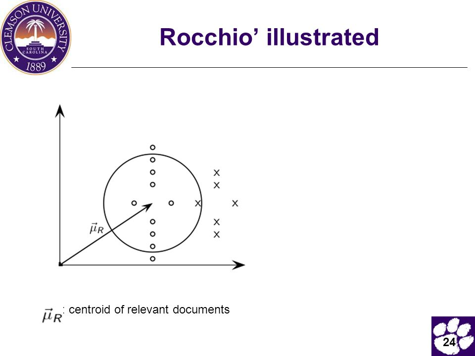 24 Rocchio' illustrated : centroid of relevant documents