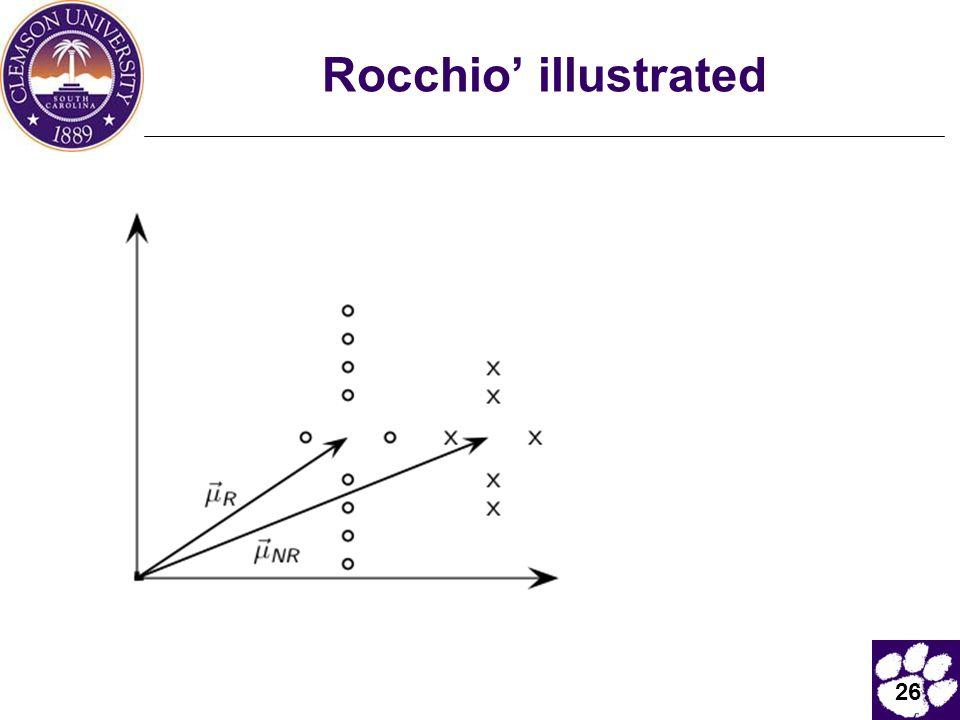 26 Rocchio' illustrated
