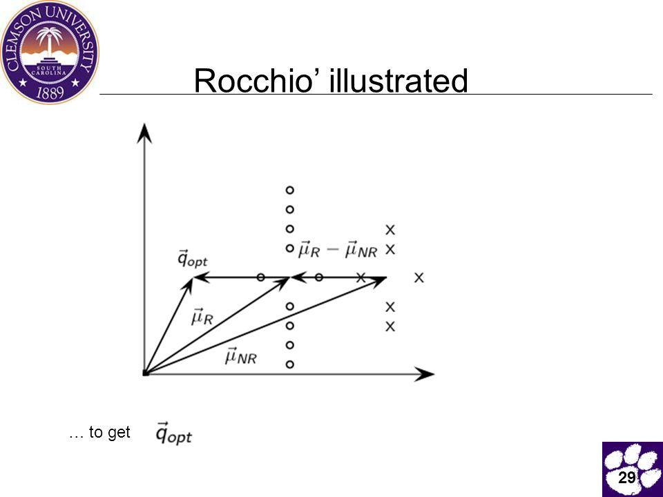 29 Rocchio' illustrated … to get
