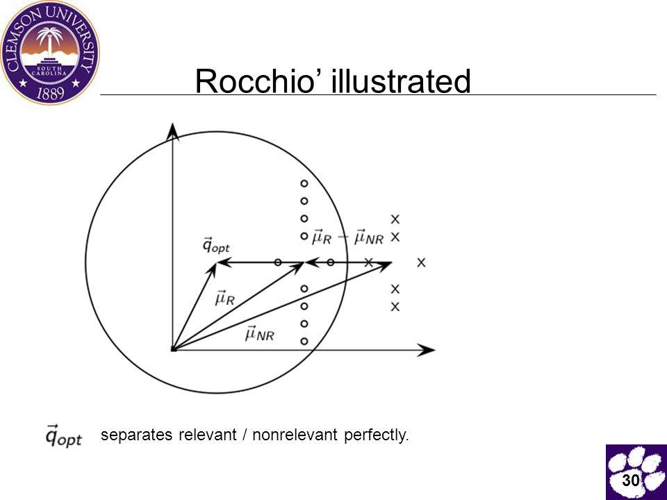 30 Rocchio' illustrated separates relevant / nonrelevant perfectly.