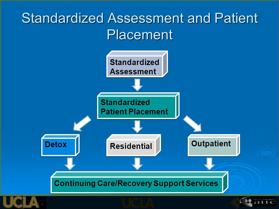 Standardized Assessment and Patient Placement Standardized Assessment Standardized Patient Placement Detox Residential Outpatient Continuing Care/Recovery Support Services