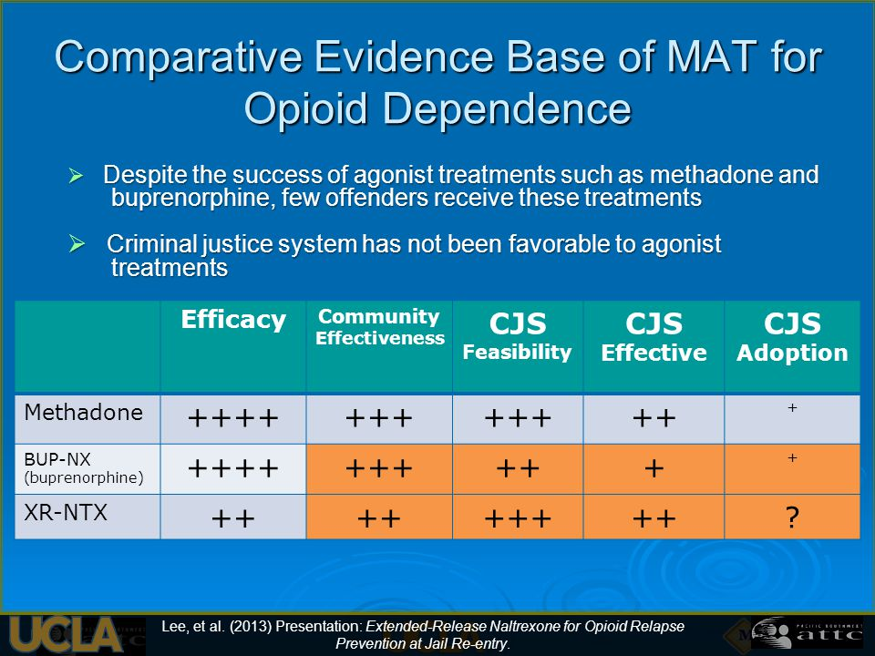 Comparative Evidence Base of MAT for Opioid Dependence Lee, et al.