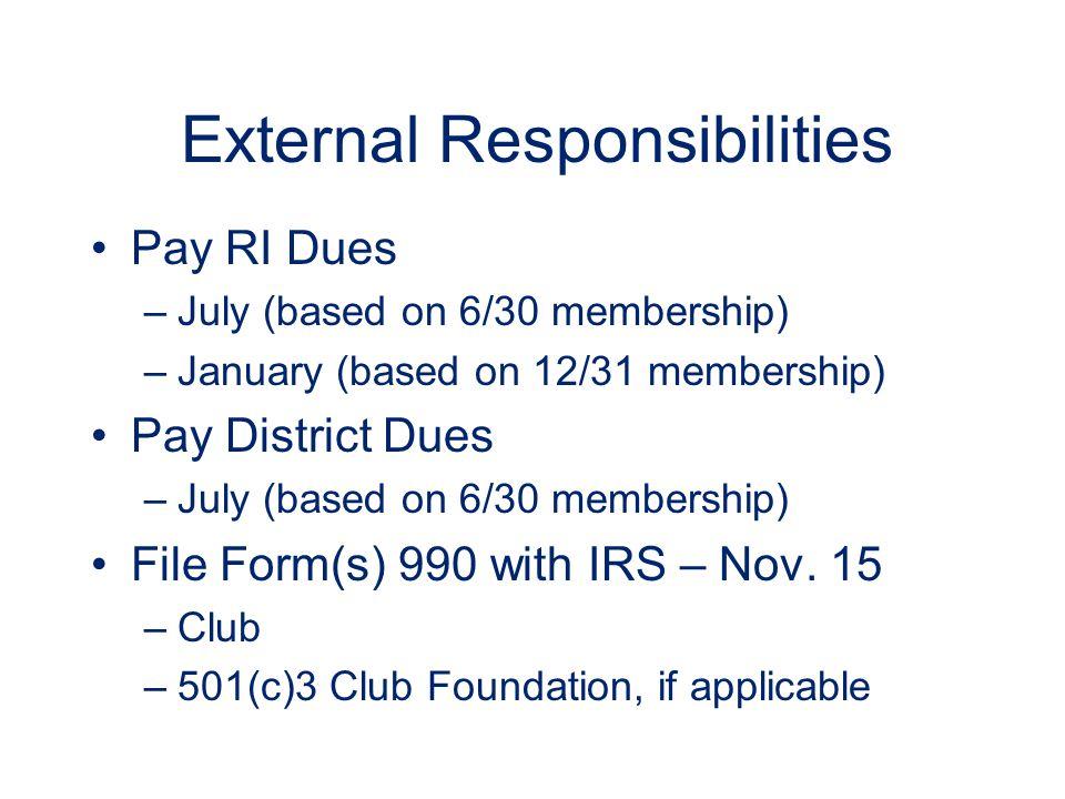 External Responsibilities Pay RI Dues –July (based on 6/30 membership) –January (based on 12/31 membership) Pay District Dues –July (based on 6/30 mem