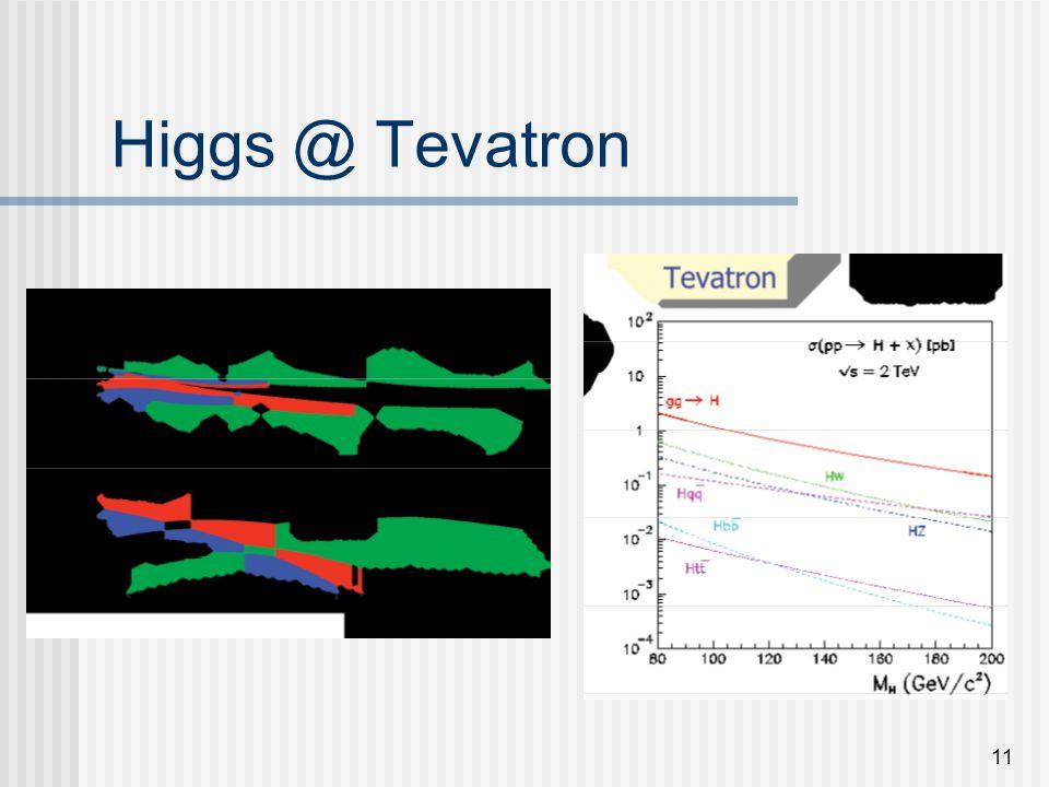 11 Higgs @ Tevatron