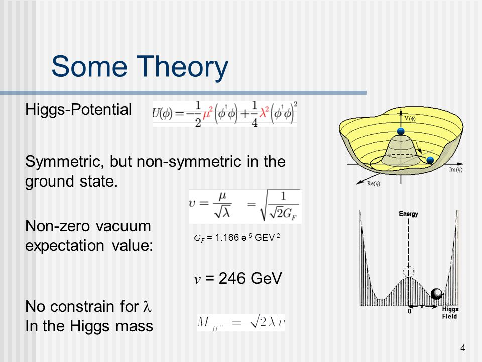 5 Some Theory Masses of the gauge bosons through symmetry breaking: Due to gauge invariance Fermions get their masses through Yukawa coupling with the Higgs field.