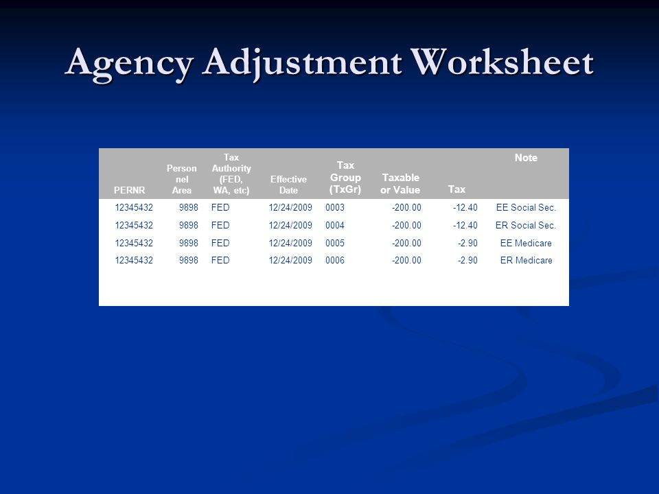 Agency Adjustment Worksheet PERNR Person nel Area Tax Authority (FED, WA, etc) Effective Date Tax Group (TxGr) Taxable or ValueTax Note 123454329898FED12/24/20090003-200.00-12.40 EE Social Sec.