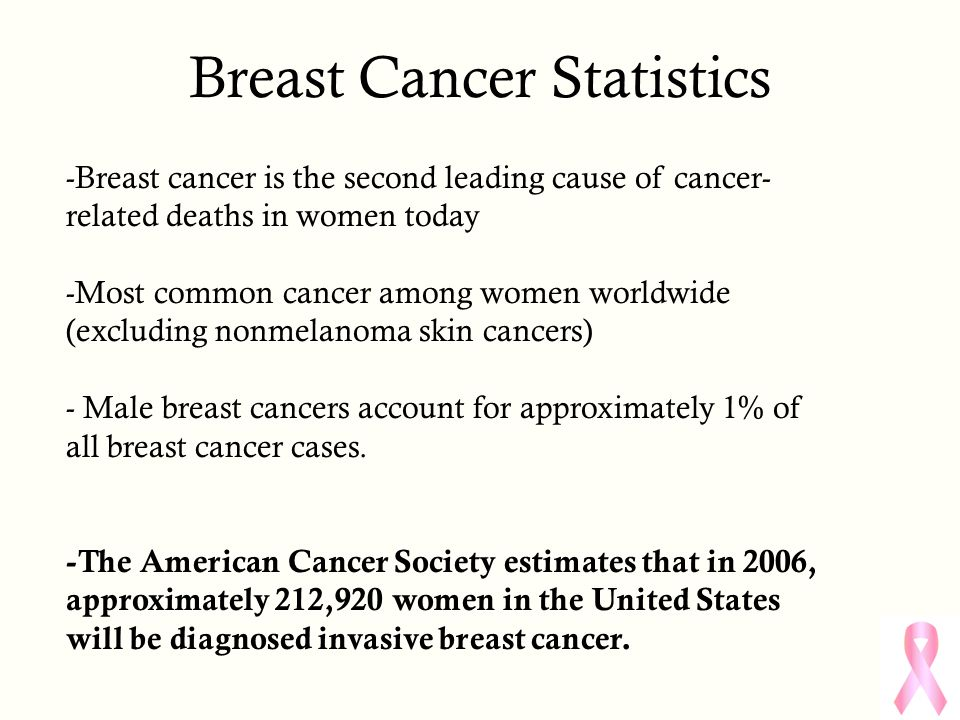 Breast Cancer Statistics -Breast cancer is the second leading cause of cancer- related deaths in women today -Most common cancer among women worldwide (excluding nonmelanoma skin cancers) - Male breast cancers account for approximately 1% of all breast cancer cases.