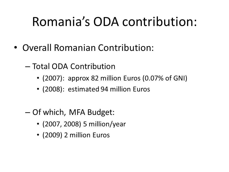 Romania's ODA contribution: Overall Romanian Contribution: – Total ODA Contribution (2007): approx 82 million Euros (0.07% of GNI) (2008): estimated 94 million Euros – Of which, MFA Budget: (2007, 2008) 5 million/year (2009) 2 million Euros