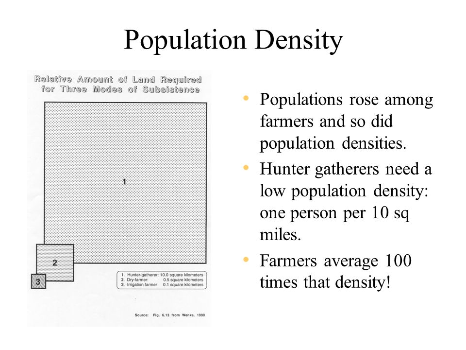 Population Density Populations rose among farmers and so did population densities.