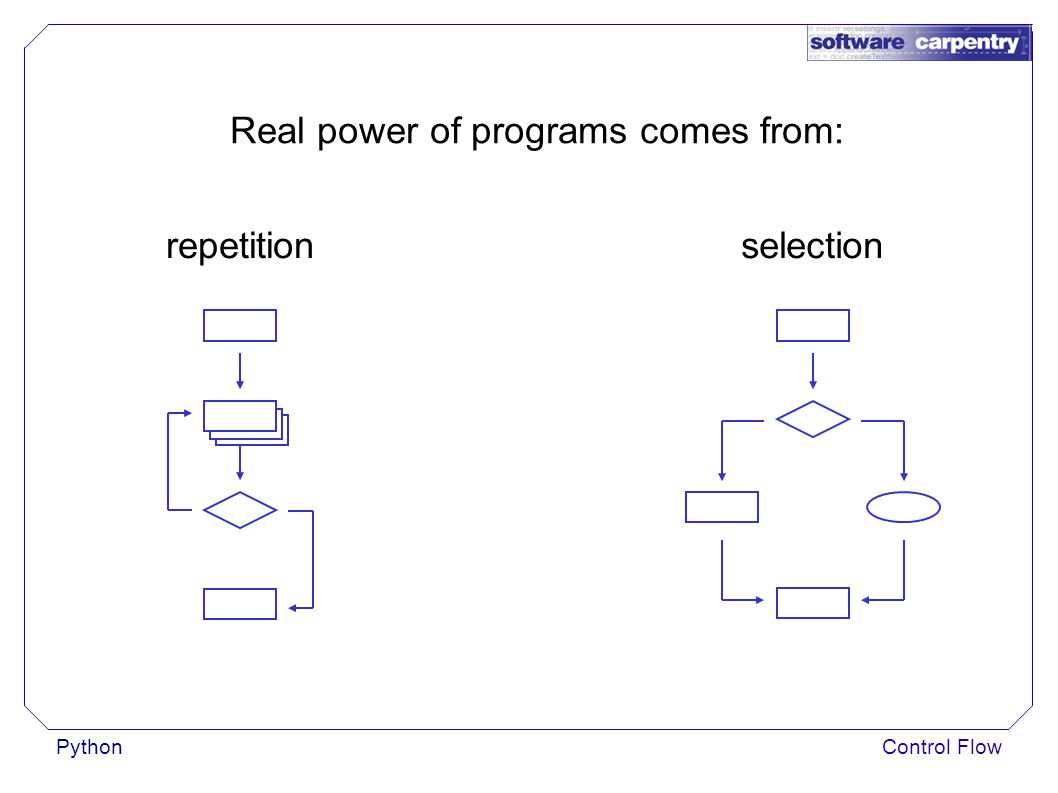 PythonControl Flow Real power of programs comes from: repetitionselection