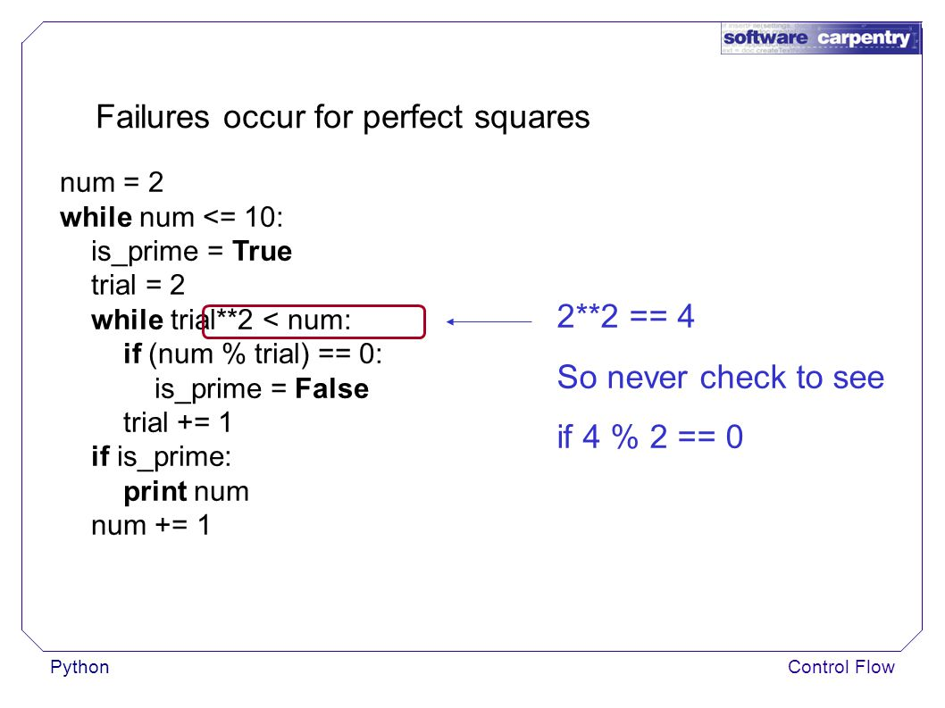 PythonControl Flow Failures occur for perfect squares num = 2 while num <= 10: is_prime = True trial = 2 while trial**2 < num: if (num % trial) == 0: is_prime = False trial += 1 if is_prime: print num num += 1 2**2 == 4 So never check to see if 4 % 2 == 0