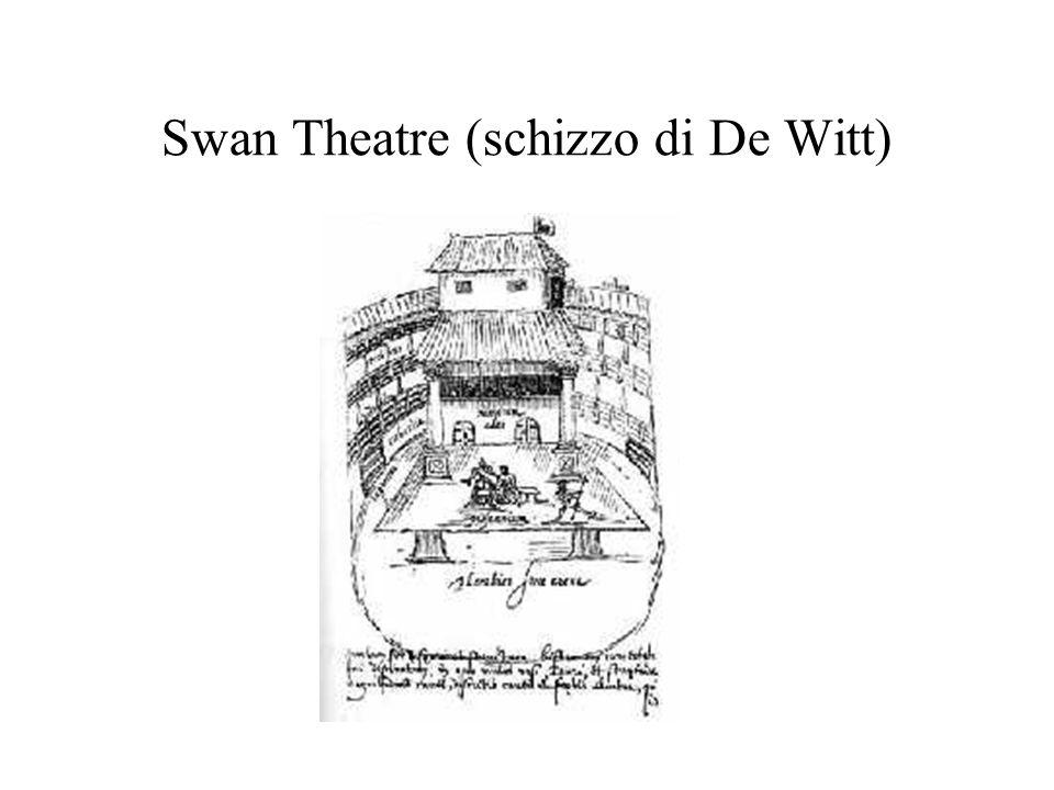Swan Theatre (schizzo di De Witt)