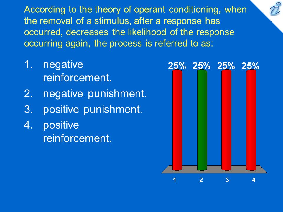 According to the theory of operant conditioning, when the removal of a stimulus, after a response has occurred, decreases the likelihood of the respon