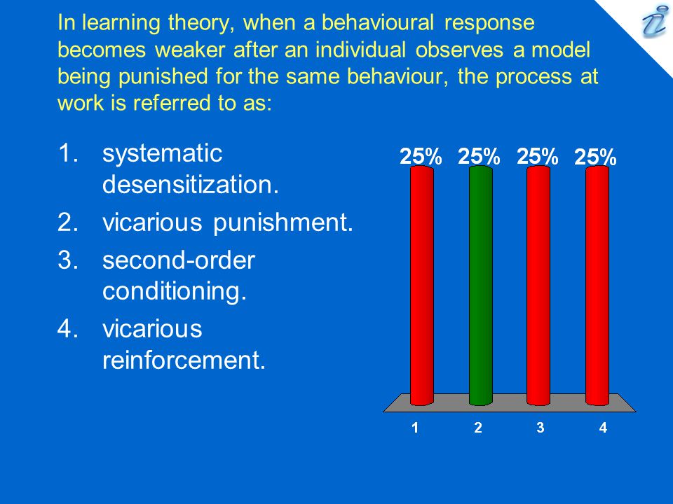 In learning theory, when a behavioural response becomes weaker after an individual observes a model being punished for the same behaviour, the process