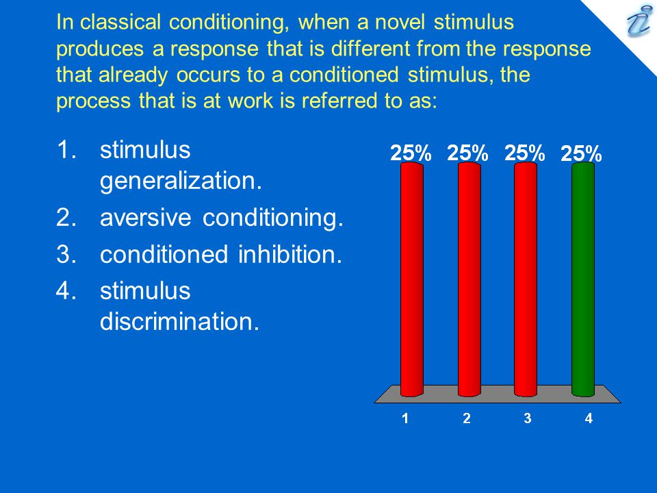 In classical conditioning, extinction refers to: 1.learning that an event signals the absence or non-occurrence of the unconditioned stimulus 2.a procedure which uses an established conditioned stimulus to condition a response to a second, neutral stimulus 3.a loss of responding that results from the repeated presentation of a conditioned stimulus without an unconditioned stimulus 4.the return of a conditioned response that had been extinguished, after a period of non-exposure to the conditioned stimulus