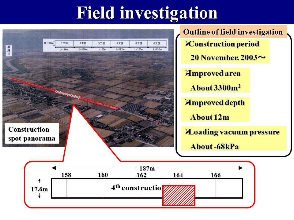Setting positions of instruments No.164 End of improved area 8.8m 8.0m Center of improved area W-1 GL ‐ 13.00m water-level observation well ground inclinometer differential settlement gauge pore water piezometer Crack control hole 2.4m 3.8m 2.0m P-3-1 GL ‐ 3.50mP-3-2 GL ‐ 8.50m P-2-1 GL ‐ 3.50mP-2-2 GL ‐ 8.50m ‐ 8.50m P-1-3 ‐ 5.20m P-1-2 GL ‐ 3.50m P-1-1 ‐ 13.00m S-3 ‐ 11.30m S-2 GL ‐ 5.10m S-1 GL ‐ 6.00m W-2 road water-level observation well W-1 GL ‐ 13.00m GL ‐ 6.00m W-2 ground inclinometer differential settlement gauge GL ‐ 5.10m S-1 ‐ 11.30m S-2 ‐ 13.00m S-3 pore water piezometer GL ‐ 3.50m P-1-1 ‐ 5.20m P-1-2 ‐ 8.50m P-1-3 P-2-2 GL ‐ 8.50mP-2-1 GL ‐ 3.50m P-3-2 GL ‐ 8.50m P-3-1 GL ‐ 3.50m Crack control hole 2.0m