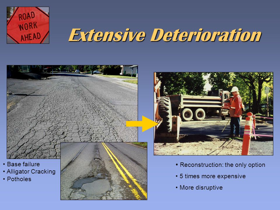 Extensive Deterioration Base failure Alligator Cracking Potholes Reconstruction: the only option 5 times more expensive More disruptive