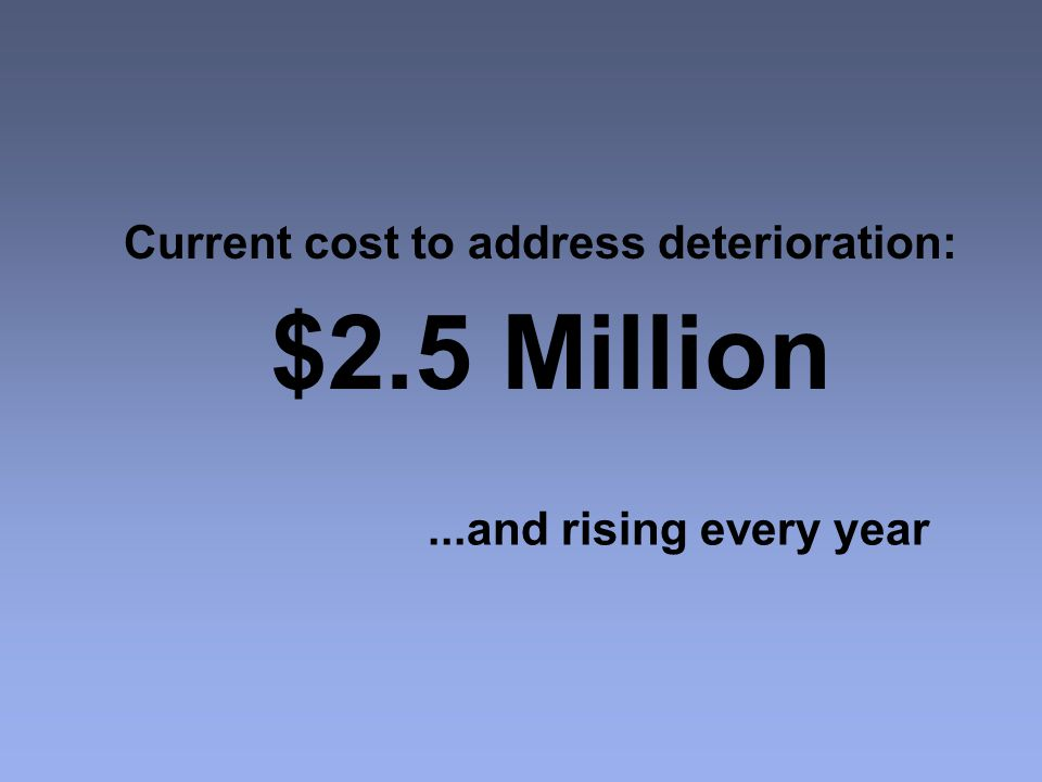 Current cost to address deterioration: $2.5 Million...and rising every year
