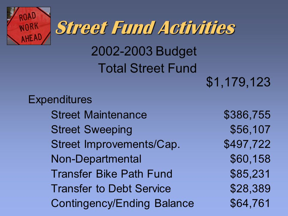 Street Fund Activities 2002-2003 Budget Total Street Fund $1,179,123 Expenditures Street Maintenance$386,755 Street Sweeping $56,107 Street Improvements/Cap.