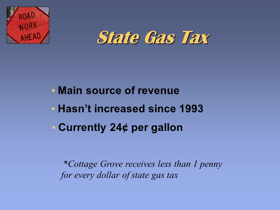 Main source of revenue Hasn't increased since 1993 Currently 24¢ per gallon State Gas Tax *Cottage Grove receives less than 1 penny for every dollar of state gas tax