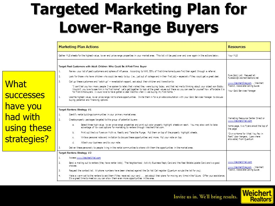 Targeted Marketing Plan for Lower-Range Buyers Marketing Plan ActionsResources Gather MLS sheets for the highest-value, lower end price range properties in your market area.