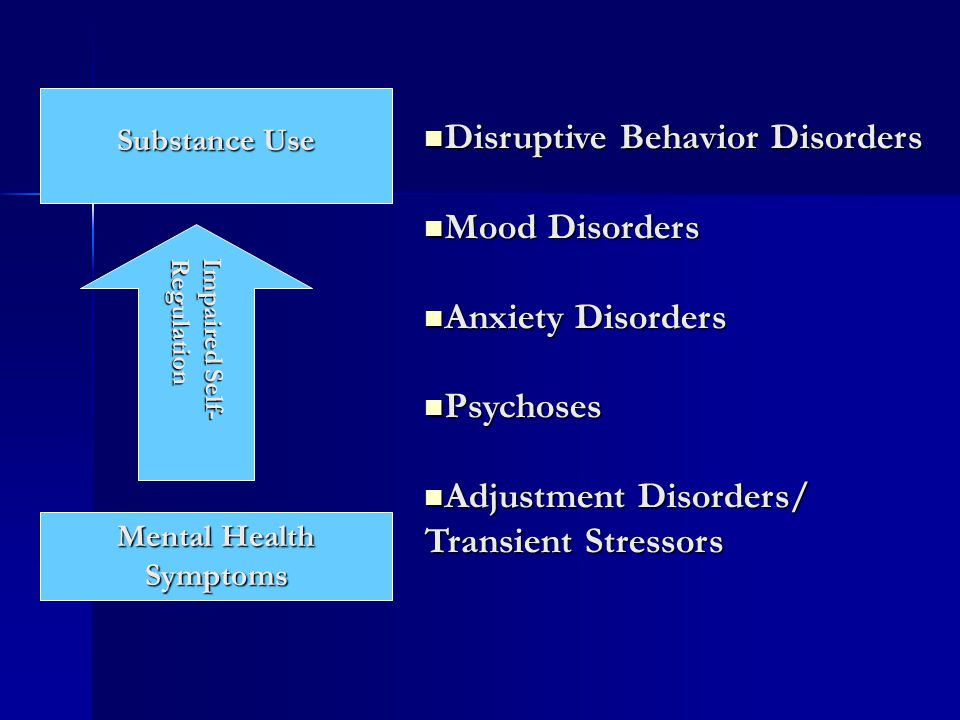 Substance Use Mental Health Symptoms Impaired Self- Regulation Disruptive Behavior Disorders Disruptive Behavior Disorders Mood Disorders Mood Disorders Anxiety Disorders Anxiety Disorders Psychoses Psychoses Adjustment Disorders/ Transient Stressors Adjustment Disorders/ Transient Stressors