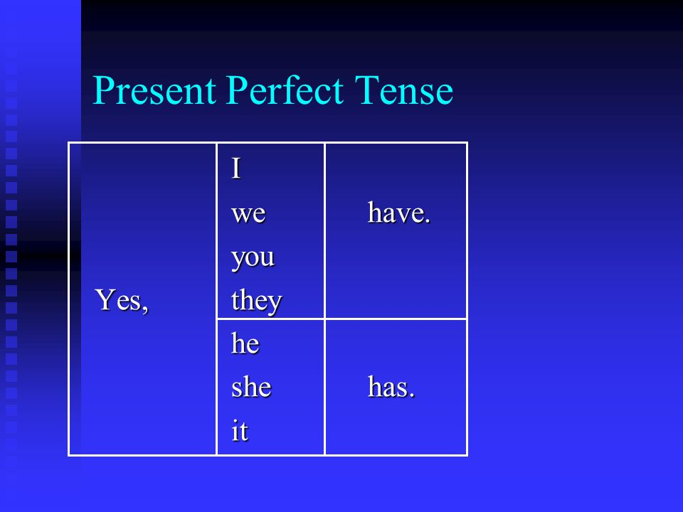Present Perfect Tense I wehave. you Yes,they he shehas. it
