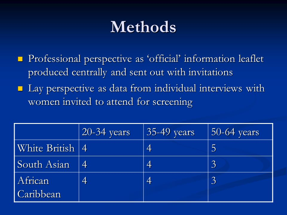 Methods Professional perspective as 'official' information leaflet produced centrally and sent out with invitations Professional perspective as 'official' information leaflet produced centrally and sent out with invitations Lay perspective as data from individual interviews with women invited to attend for screening Lay perspective as data from individual interviews with women invited to attend for screening 20-34 years 35-49 years 50-64 years White British 445 South Asian 443 African Caribbean 443