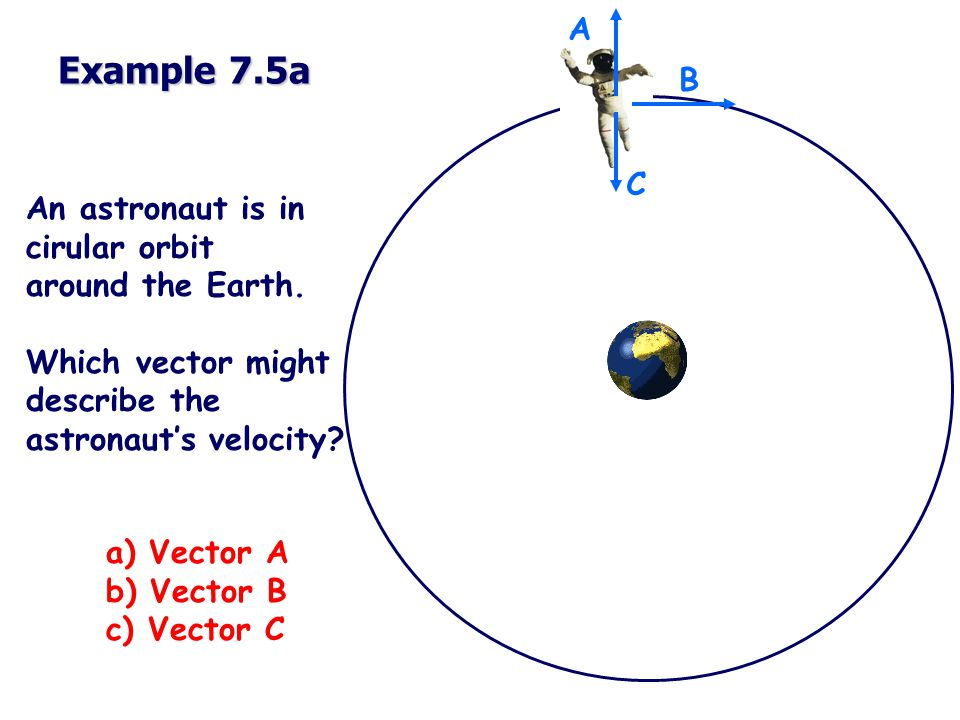 Example 7.5a a) Vector A b) Vector B c) Vector C A B C An astronaut is in cirular orbit around the Earth.