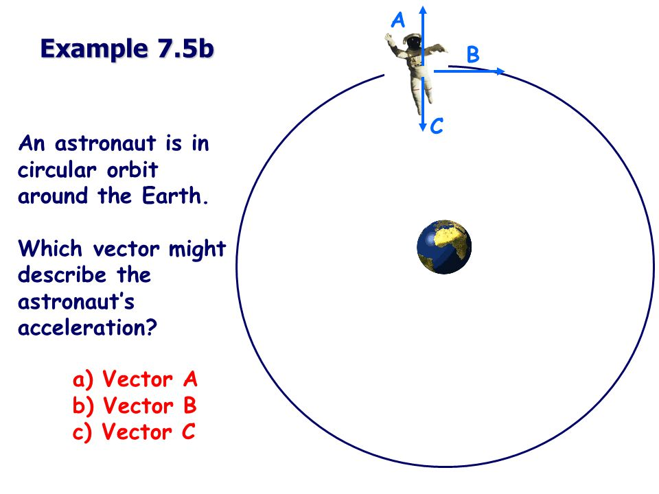 Example 7.5b a) Vector A b) Vector B c) Vector C A B C An astronaut is in circular orbit around the Earth.