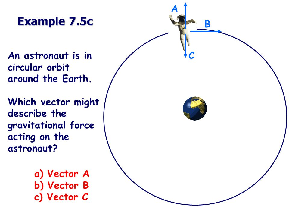 Example 7.5c a) Vector A b) Vector B c) Vector C A B CAn astronaut is in circular orbit around the Earth.