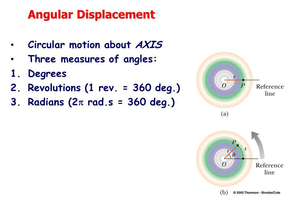Example 7.17 Data: Radius of Earth's orbit = 1.0 A.U.