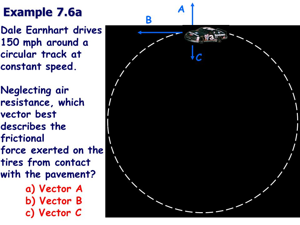 Example 7.6a a) Vector A b) Vector B c) Vector C A B C Dale Earnhart drives 150 mph around a circular track at constant speed.