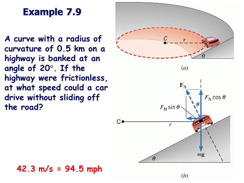Example 7.9 A curve with a radius of curvature of 0.5 km on a highway is banked at an angle of 20 .