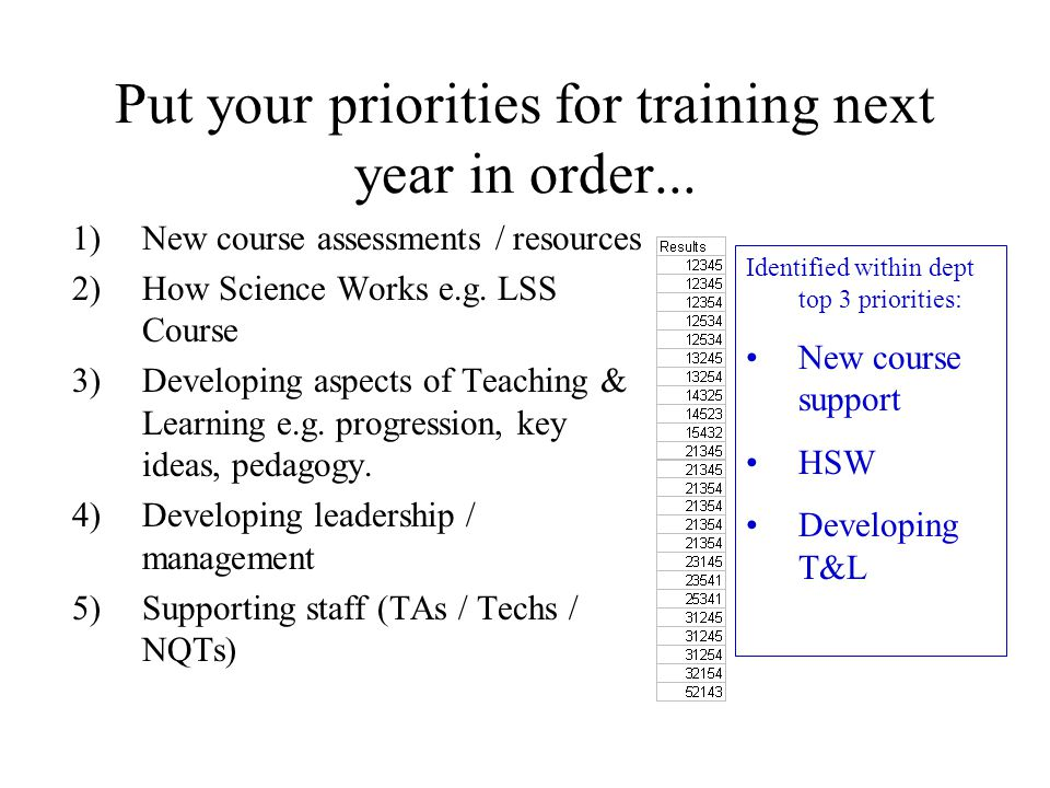 Put your priorities for training next year in order...