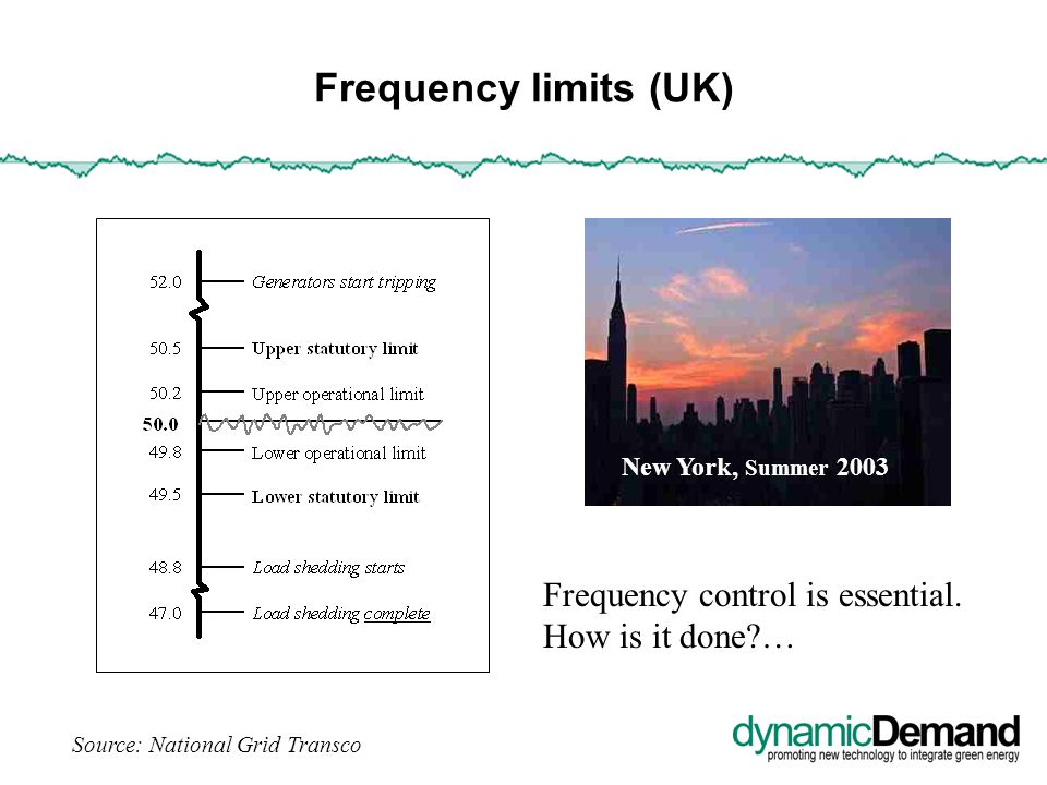 Frequency limits (UK) Source: National Grid Transco Frequency control is essential.