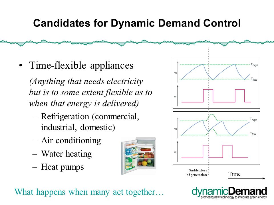 Candidates for Dynamic Demand Control Time-flexible appliances (Anything that needs electricity but is to some extent flexible as to when that energy is delivered) –Refrigeration (commercial, industrial, domestic) –Air conditioning –Water heating –Heat pumps What happens when many act together… Sudden loss of generation Time