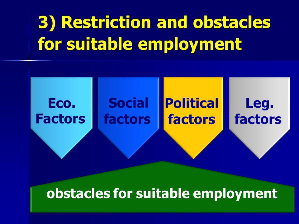 obstacles for suitable employment Leg. factors Political factors Social factors Eco. Factors Eco. Factors 3) Restriction and obstacles for suitable em