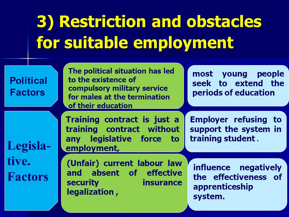 The political situation has led to the existence of compulsory military service for males at the termination of their education most young people seek to extend the periods of education Political Factors Employer refusing to support the system in training student.